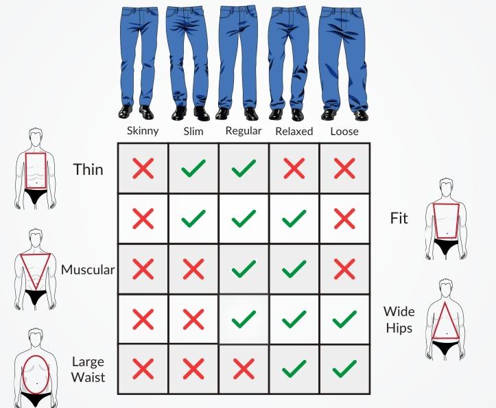 jak dobrac jeansy