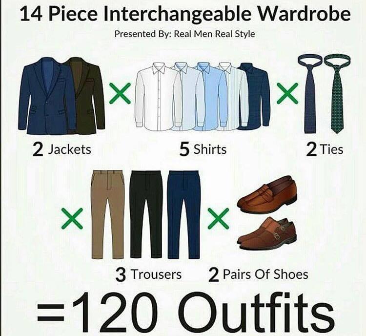 Jak stworzyć wymienna garderobę