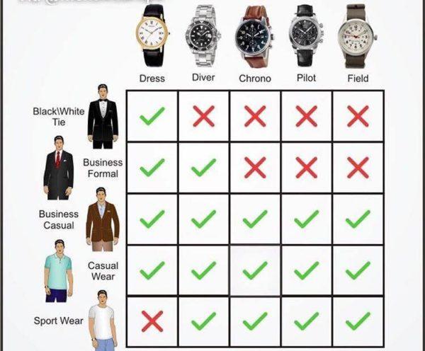 jak wybrac zegarek
