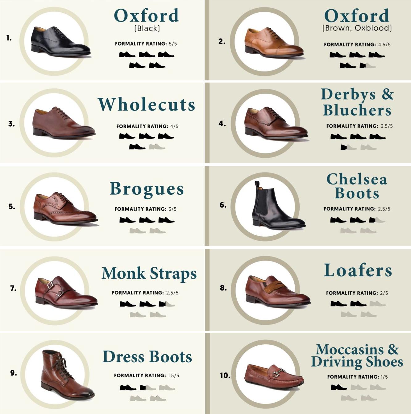 formalność butów